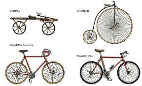 Biciclette antiche
